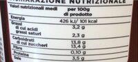 Yogurt intero - Valori nutrizionali - it
