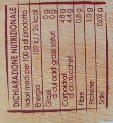 Polpa di pomodoro - Valori nutrizionali - it