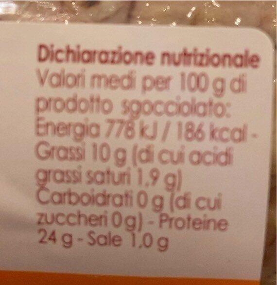 Filetti di Sgombro - Valori nutrizionali - it