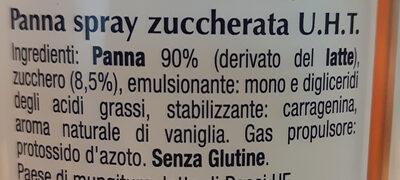 Panna Spray - Ingredients - it