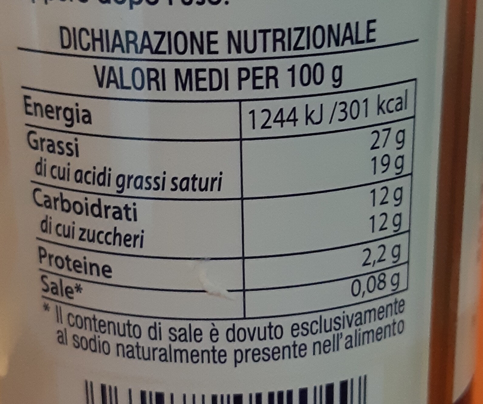 Panna Spray - Nutrition facts - it