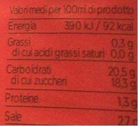 Salsa ketchup - Valori nutrizionali - it