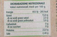 Salmone affumicato - Valori nutrizionali - it