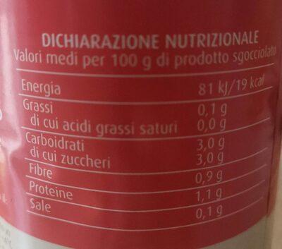 Pomodori pelati interi - Valori nutrizionali - it