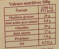 Ricciolines - Voedingswaarden - fr
