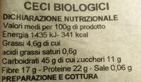 ceci italiani - Informazioni nutrizionali