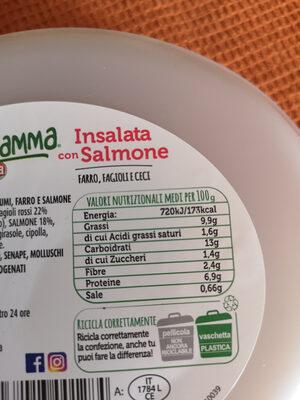 Insalata con salmone - Informations nutritionnelles