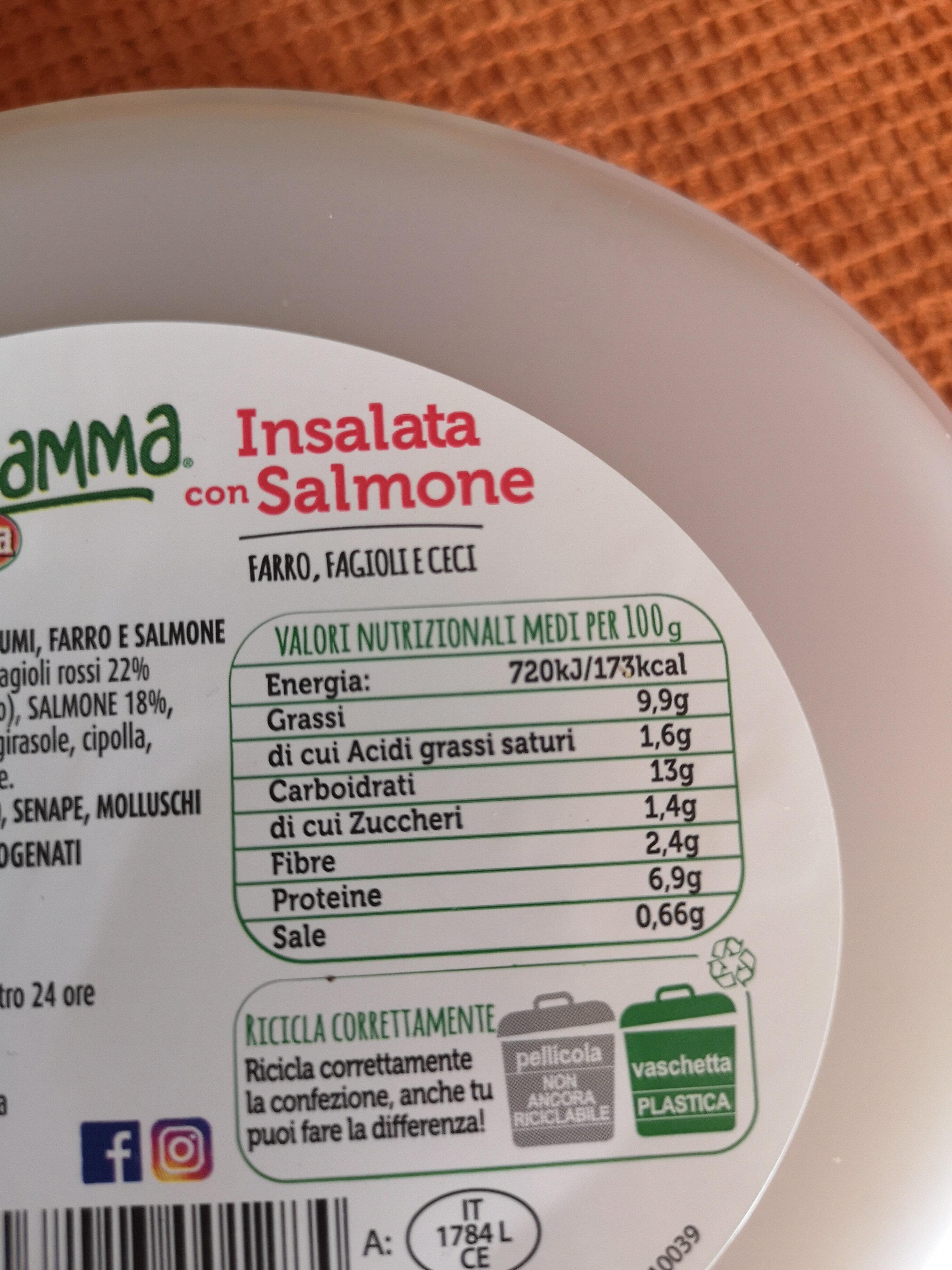Insalata con salmone - Nährwertangaben - it