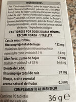 Aliviolas - Ingredients