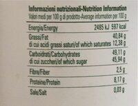 Crema spalmabile al pistacchio - Valori nutrizionali - it