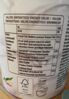 Mozzarella di bufala campana d. O. P - Valori nutrizionali - it