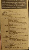 Riso Integrale - Nutrition facts - it
