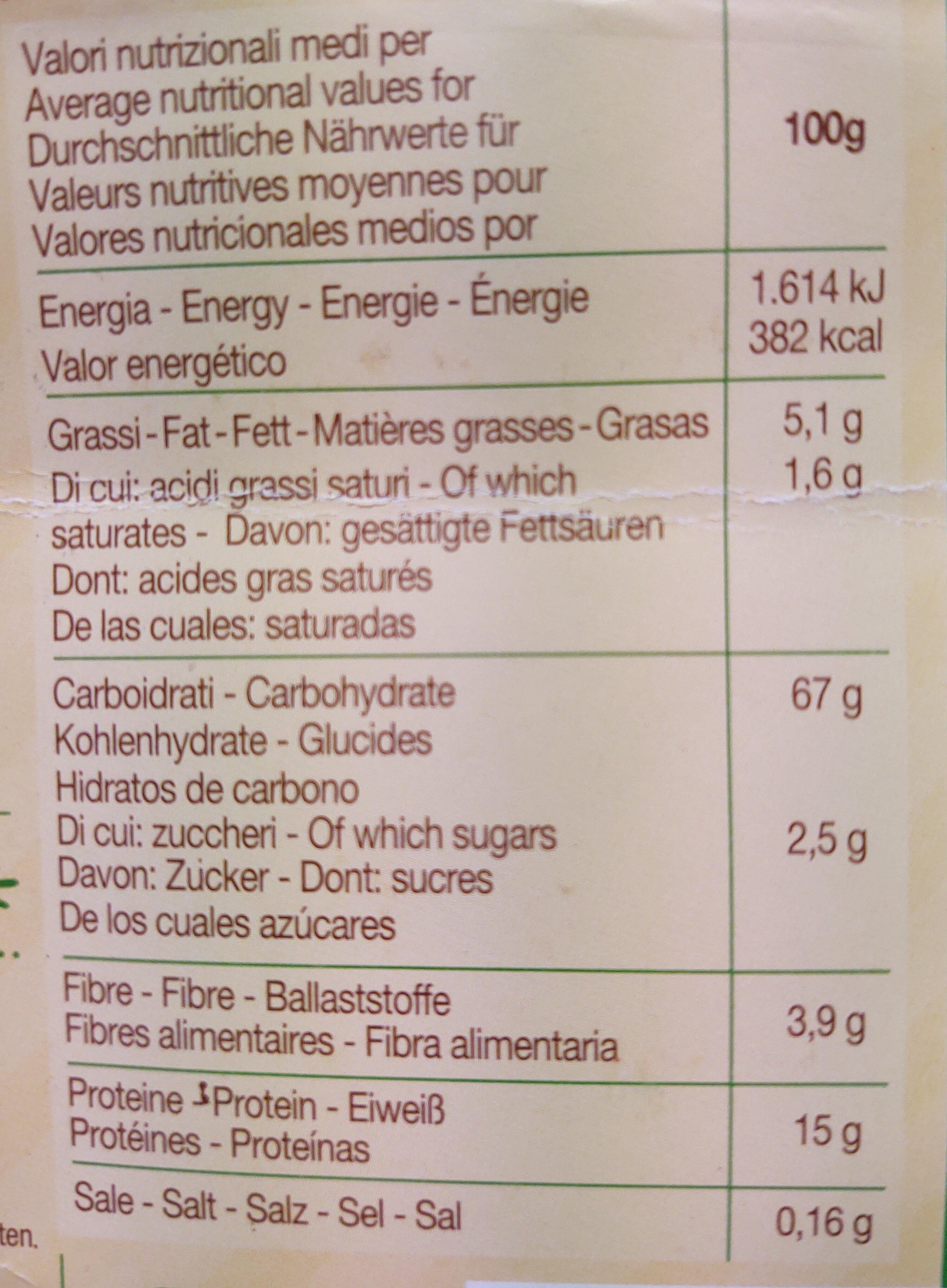 Maltagliati all'uovo - Informazioni nutrizionali - it