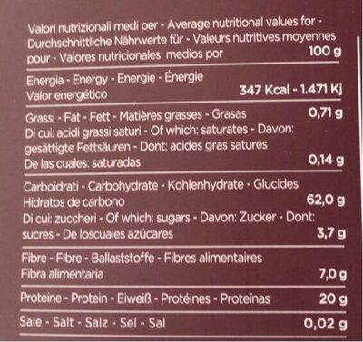 Hammurabi - Nutrition facts - it
