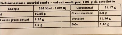 Tortelli Piacentini - Informations nutritionnelles - it