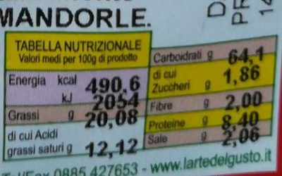 Tarallini alla cipolla - Informazioni nutrizionali