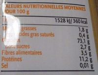 Spaghetti Blanc (Format Economique) - Informations nutritionnelles