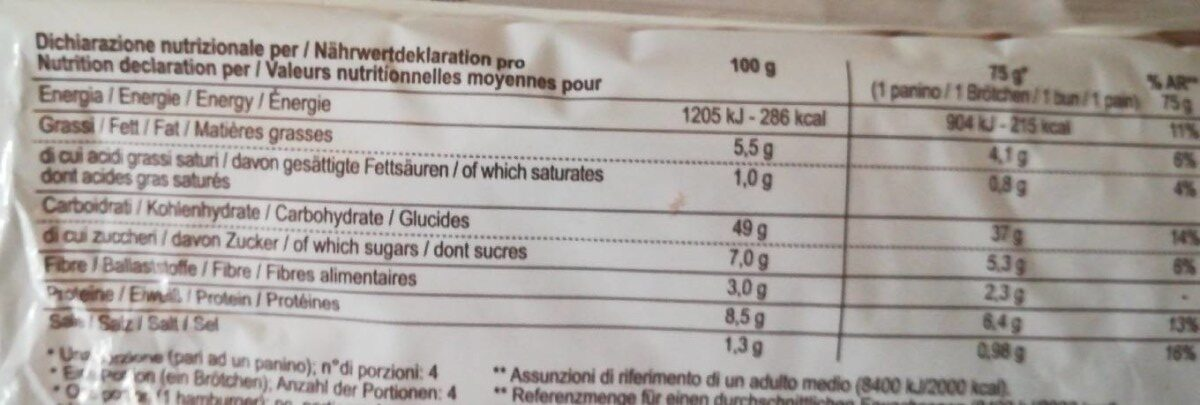 Méga burger - Nutrition facts