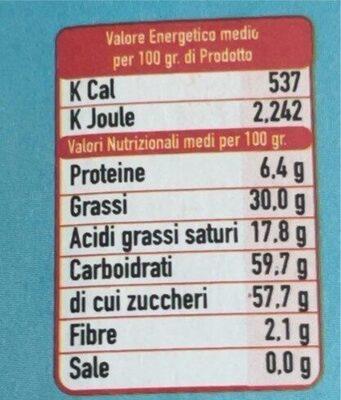 Uova Pasqua - Valori nutrizionali - it