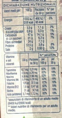 Bran sticks con 61 % di crusca - Informazioni nutrizionali