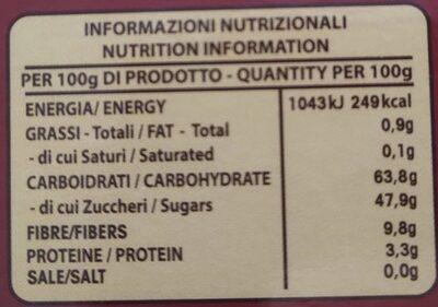 Fichi Cotti al Forno Aromatizzati al Rum - Informations nutritionnelles - fr