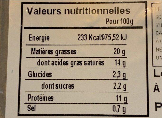 Burratina - Informations nutritionnelles - fr