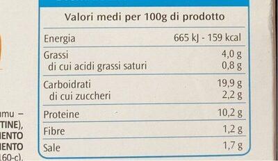 Chele di surimi al gusto di granchio - Valori nutrizionali - it