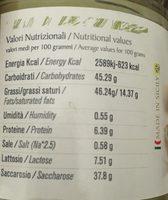 Creme Spalmabili Bacco La Golosa Pistacchio Vetro Vaso Cremeveg. spalm. - Informations nutritionnelles
