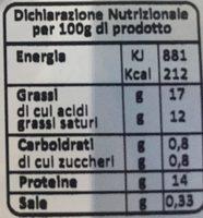 Burrata in Foglia - Voedingswaarden