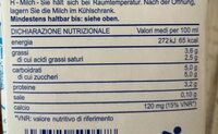 Latte intero UHT - Valori nutrizionali - it