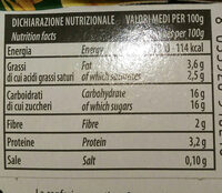 yogurt - Informations nutritionnelles
