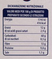 pop corn salati - Informazioni nutrizionali - it