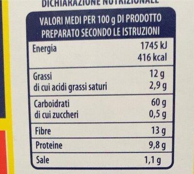 Pop Corn - Informazioni nutrizionali