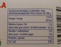 Mozzarella di bufala campana bille - Nutrition facts - en