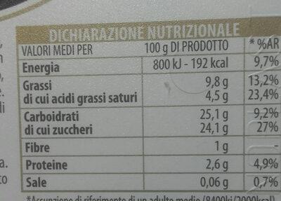Gelato cioccolato - Informations nutritionnelles - it