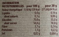 Marrons Glacés - Nutrition facts