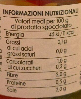 Giardiniera con aceto di vino - Nutrition facts - it