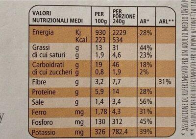 Le legumose lenticchie rosse - Informations nutritionnelles - fr