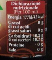 spuma nera - Informazioni nutrizionali - it