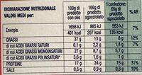 Sgombro - Informations nutritionnelles - en