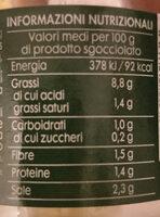 Antipasto di verdure in olio di oliva - Nutrition facts - it