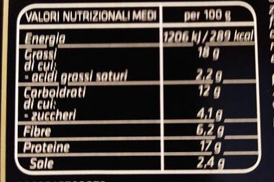 polpettine vegetariane - Informations nutritionnelles - it
