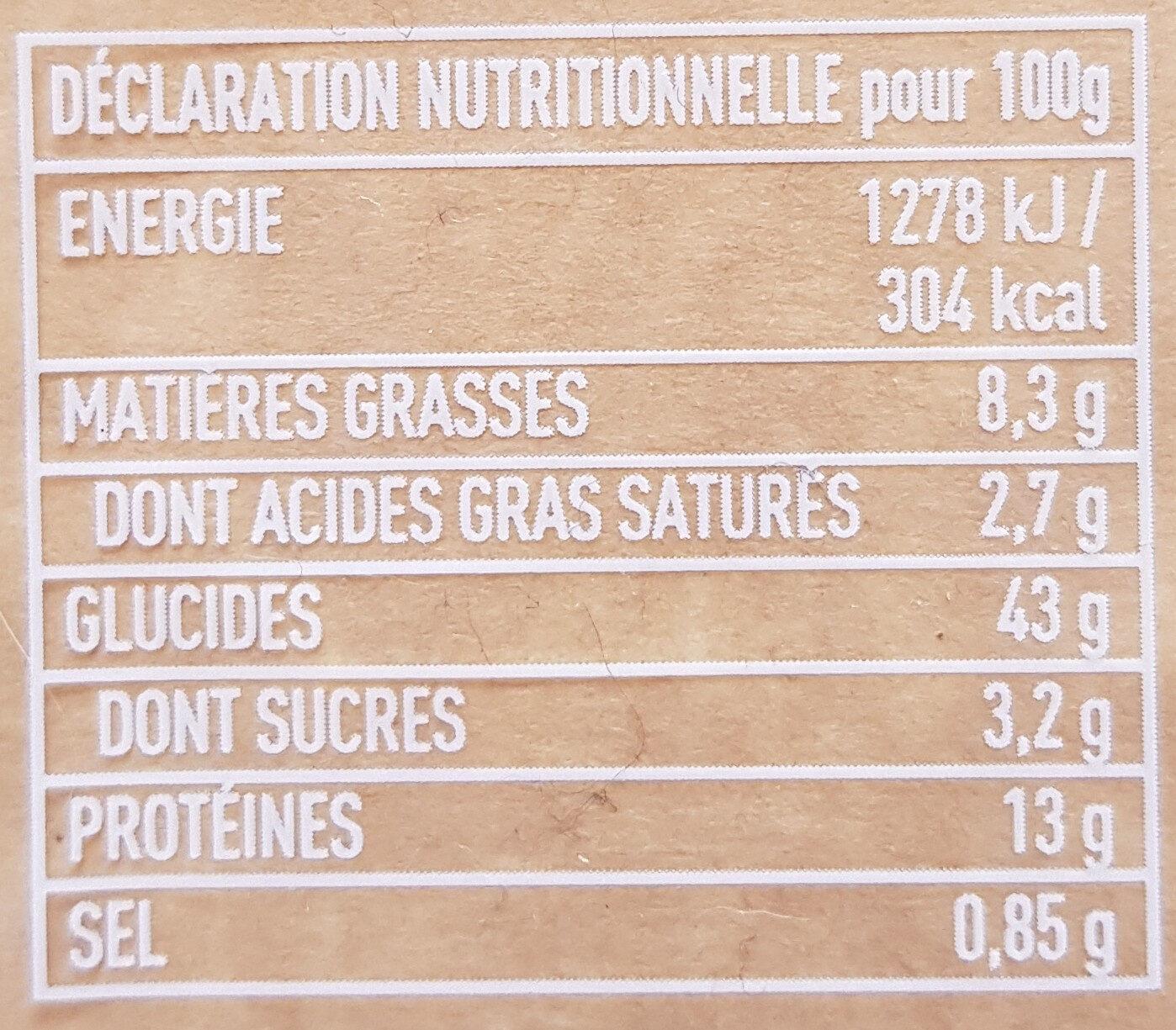 Cappelletti Jambon Cru - Informació nutricional