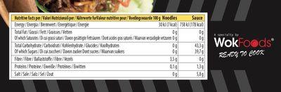 Shirataki ready to cook con salsa teriyaki - Nutrition facts