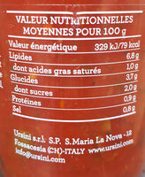 Olive - Nutrition facts - fr