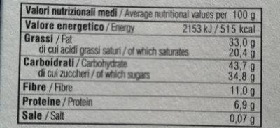 limone e zenzero - Informations nutritionnelles