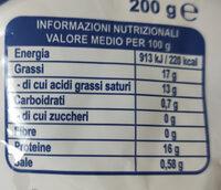 Ciliegine di mozzarella - Nutrition facts - it