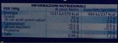 Tonno - Valori nutrizionali - it