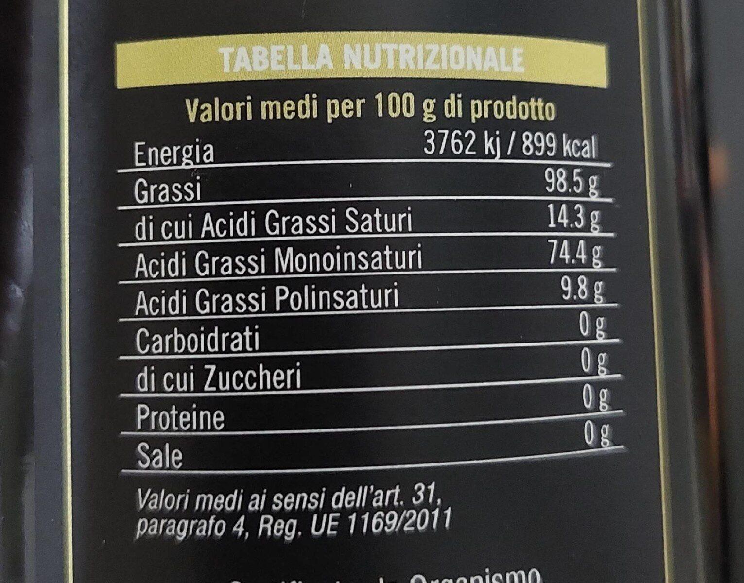 Sabina d o p - Informations nutritionnelles - fr