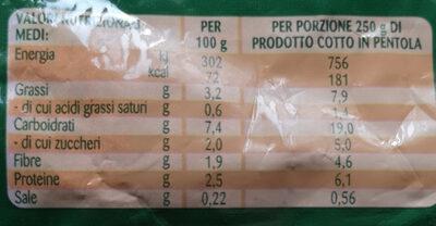 Soupe savoureuse - Informations nutritionnelles - it